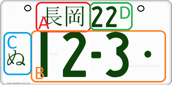 Genera y crea tu propia matricula recreada irreal totalmente personalizable de Japon para vehciulos en miniatura/ Create license plate irreal personalizable for free with text from Japanese license plate for free