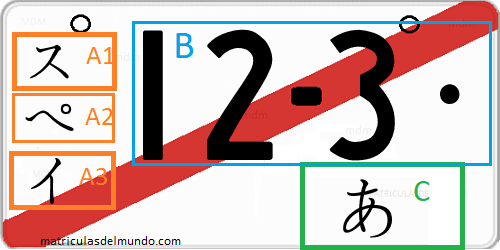 Genera y crea tu propia matricula recreada irreal totalmente personalizable de Japon para MATRICULA TEMPORAL con franja roja pruebas / Create license plate irreal personalizable for free with text from Japanese  temporary test checing red linelicense plate for free